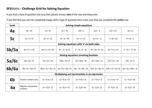 gcse maths solving simple equations challenge grid by dcmoody79 teaching resources. Black Bedroom Furniture Sets. Home Design Ideas