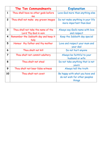 Worksheet 10 Commandments Worksheets 10 commandments by miss cee teaching resources tes ten are they still relevant