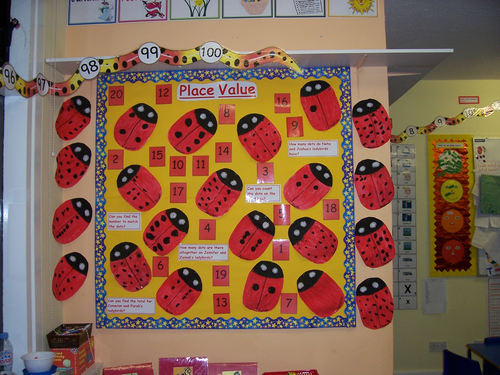 Wall Design For Kindergarten Classroom ~ Place value display by satvinder teaching resources tes