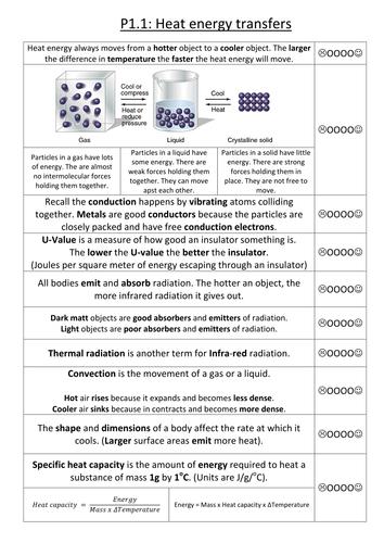 AQA P1.1 Heat energy transfer summary sheet