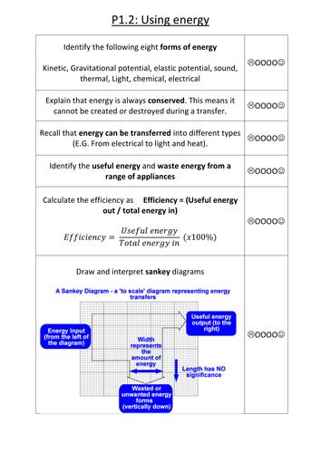 AQA P1.2 Energy and efficiency summary sheet