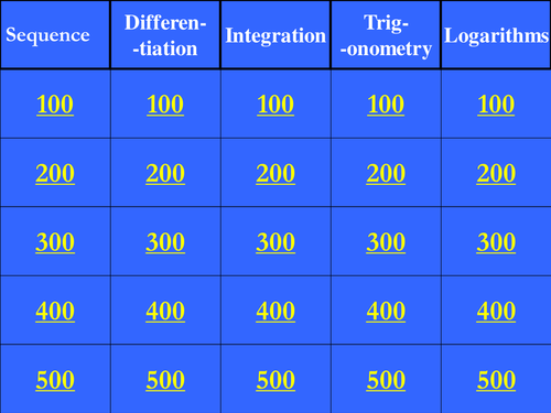 A level Maths Core 2 Jeopardy powerpoint