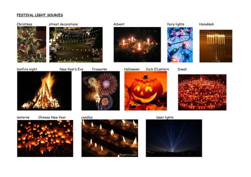 Festival Light Sources 6140070 on Energy Sources Worksheets Middle