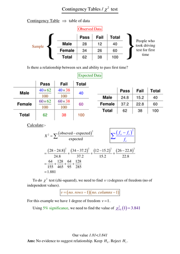 Statistics A levels: Squared Contingency Tables