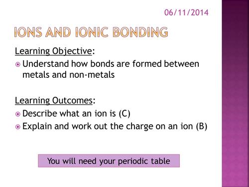Ions and Ionic Bonding by salreid Teaching Resources TES – Ionic Bonding Worksheet