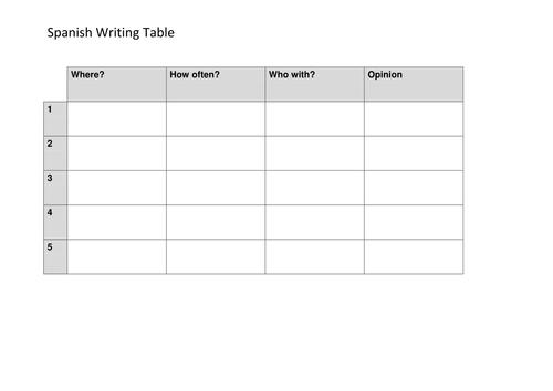 Spanish Sentence Structure Activity