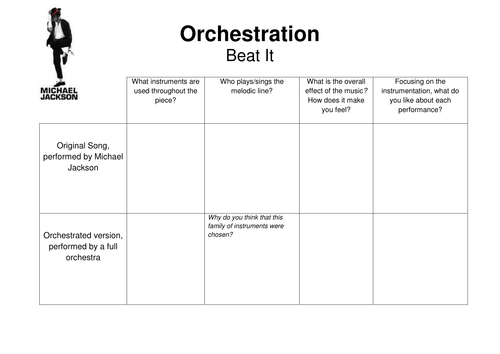 Instruments of the orchestra by Katieoneill27 Teaching Resources – Instruments of the Orchestra Worksheets