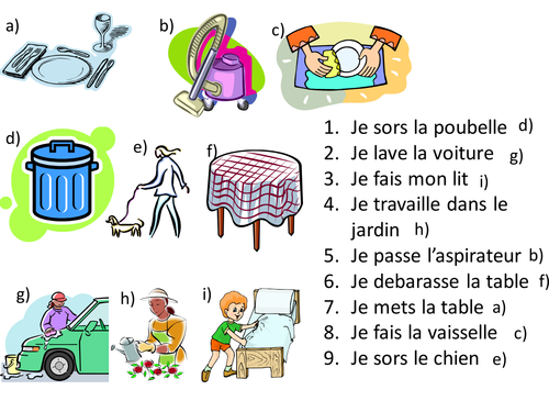 Expo 3 Vert Module 6 Household Chores Teaching Resources