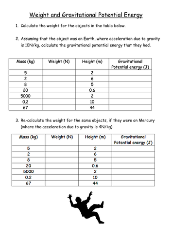 Gravitational potential energy calculations by PinkHelen | Teaching ...