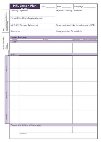 mfl lesson plan template ks3 by judodan teaching resources tes. Black Bedroom Furniture Sets. Home Design Ideas