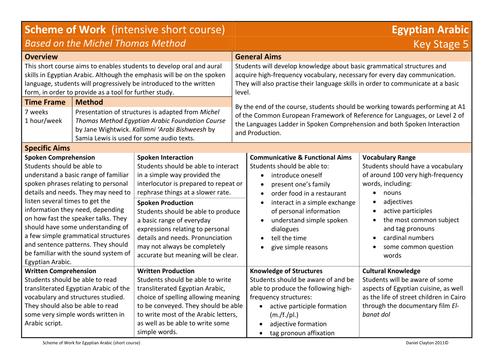 Egyptian Arabic Scheme of Work