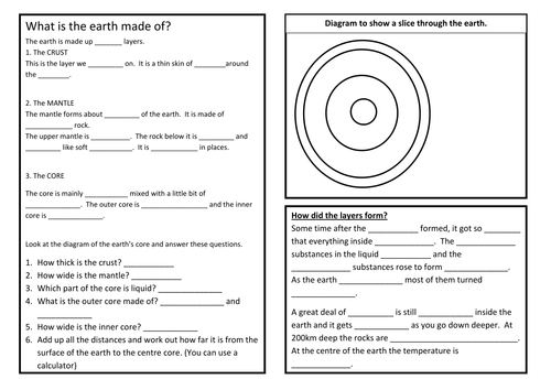 Color The Earths Layers Earth And Ojays Coloring Sheet