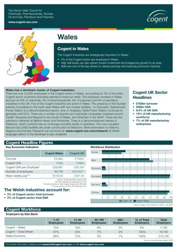 Wales Regional Information