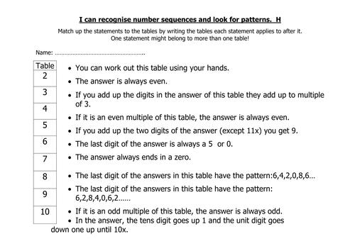 Free Worksheets 4 times tables worksheets : Number Names Worksheets : 3 times tables worksheet ~ Free ...