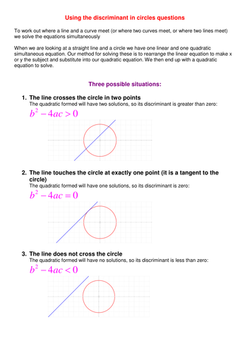 A Level Maths C1 Circles Resources Worksheets By Srwhitehouse