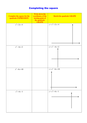 Completing the Square by SRWhitehouse | Teaching Resources