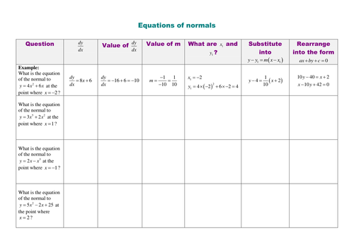 A level Maths C1: Tangents and Normals worksheet