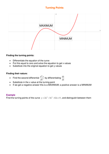 A levels Maths C1: Turning Points worksheet