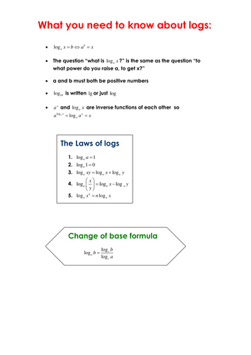A level Maths: Logarithms worksheets and revision