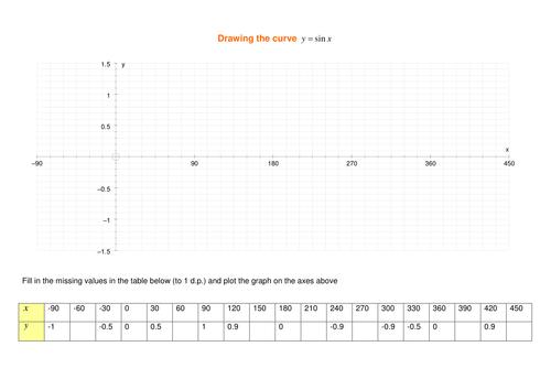 All Worksheets Basic Trigonometry Worksheets Free Printable – Basic Trigonometry Worksheets