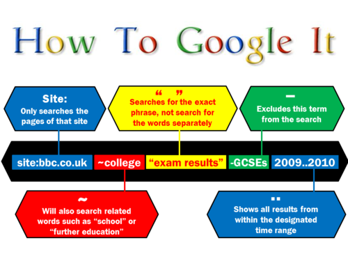 How to google by soundoflondon - Teaching Resources - Tes