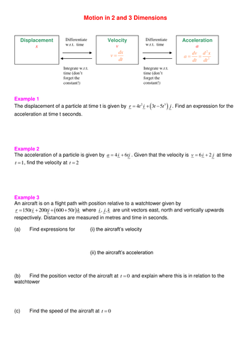 Further Maths: Calculus in kinematics worksheet