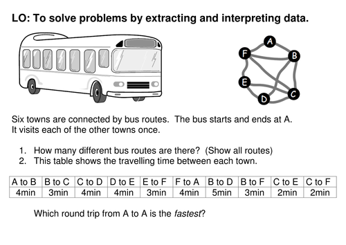 Bus travel - find all the routes/the fastest route