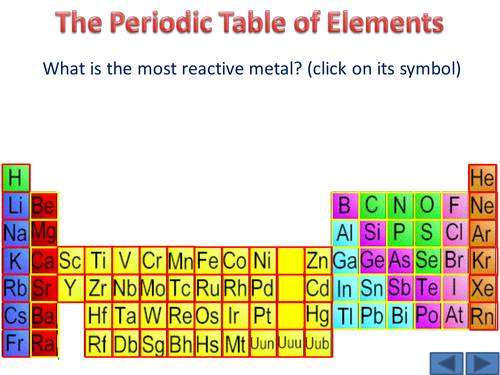 Periodic table card game differentiated by pyon teaching periodic table card game differentiated by pyon teaching resources tes urtaz Gallery