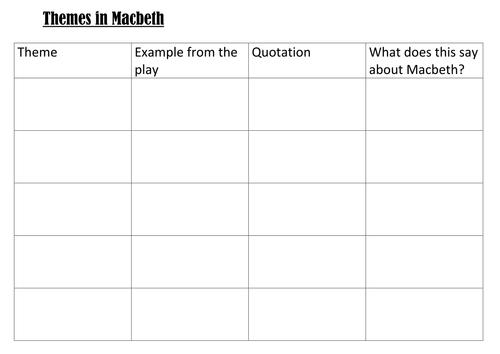 Macbeth Printable Theme Chart Worksheet by Temperance Teaching – Theme Worksheet