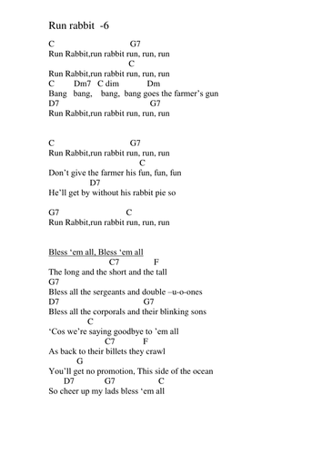 Chords. Lyrics. \'Run Rabbit \' by pwilloughby3 - Teaching Resources - Tes