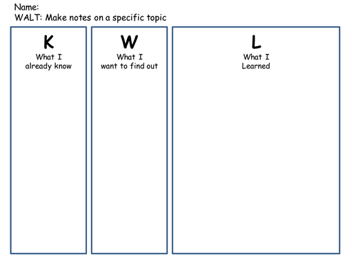 KWL Chart by tp1986 Teaching Resources TES – Kwl Worksheet