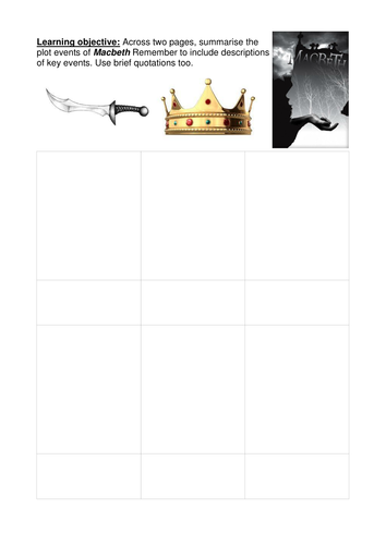 Macbeth Plot Summary Storyboard Template By Maz1 Teaching