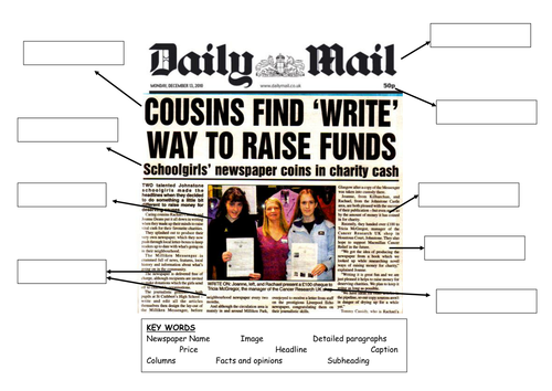 Features of a newspaper   Teaching Resources