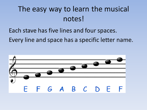Reading musical notes - Easy explanation!