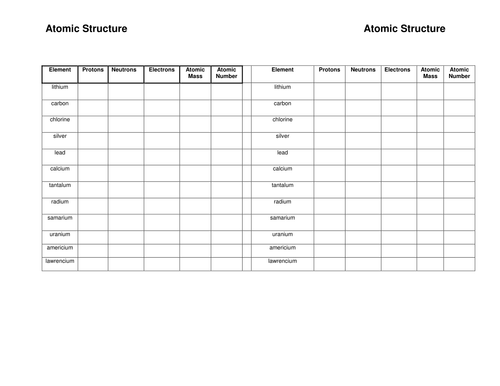 Atomic Structure Worksheet by susiejay Teaching Resources TES – Atom Structure Worksheet