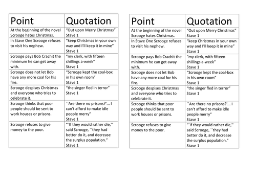 A Christmas Carol PEE/ PQC match up - STAVE 1 by Temperance - Teaching Resources - Tes