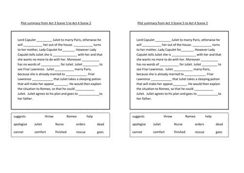 Romeo Juliet Cloze Activity Worksheet 35 42 By Temperance