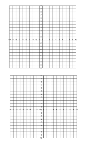 Axis Worksheet With 4 Quadrants By Lauramathswilson