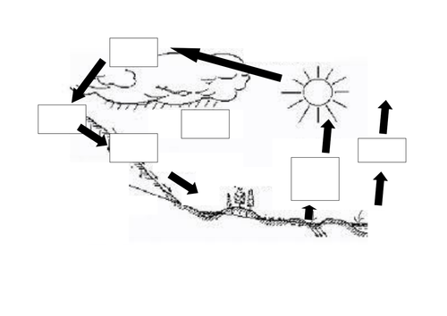 Water Cycle by funforester Teaching Resources TES – Water Cycle Diagram Worksheet