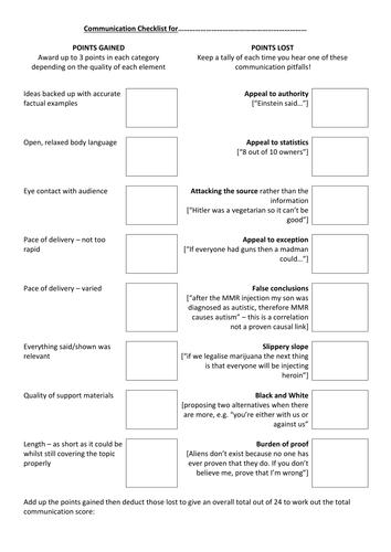 Communication checklist: speaking / presentations