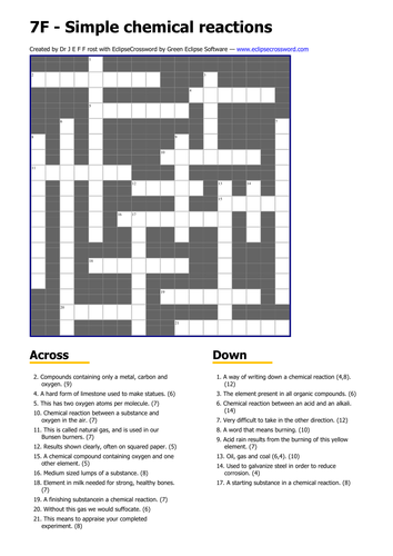 simple chemical reactions crossword by raj.nandhra