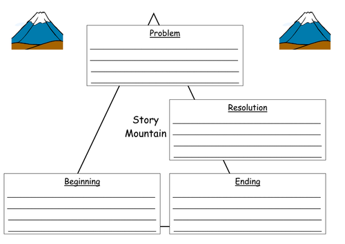 Story Mountain Planning Sheet By Ruthbentham Teaching