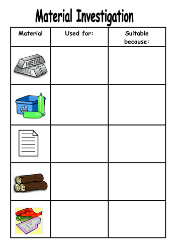 Materials investigation worksheet by kmed2020 teaching for Waste material activity