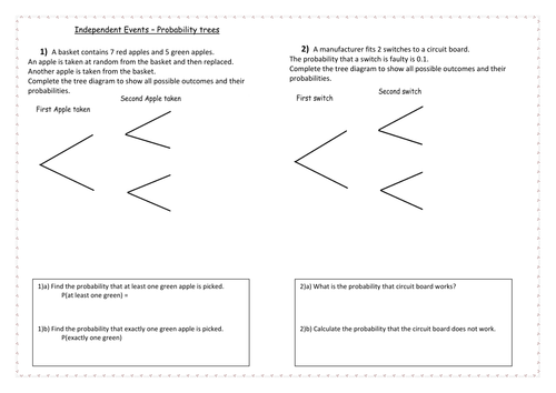 GCSE Maths Independent probability worksheet by sbinning – Tree Diagrams Worksheet