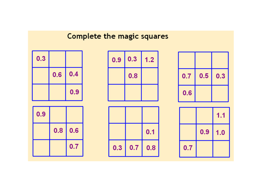 KS3 Worksheet L6 Decimal Magic Squares by mrbuckton4maths – Magic Squares Worksheet