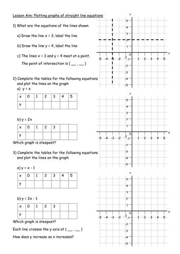 Maths Ks3 Worksheet Plotting Straight Line Graphs By