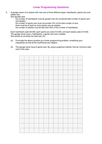 Linear Programming Worksheet By Srwhitehouse Teaching Resources Tes