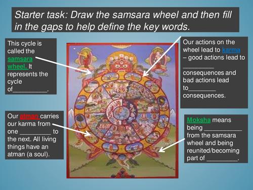 Hinduism - samsara wheel - starter activity by maz1 ...