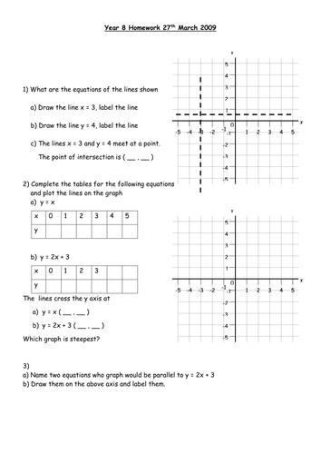 image?width=500&height=500&version=1398264680000 Worksheet Y Mx B on 8th grade math, linear equation,