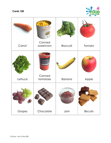 Healthy Eating Key Fact 2 Food Cards By